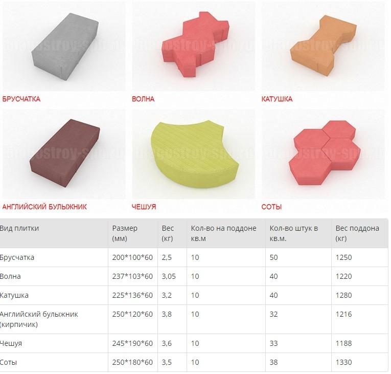Тротуарная плитка: размеры и раскладки плитки на примерах